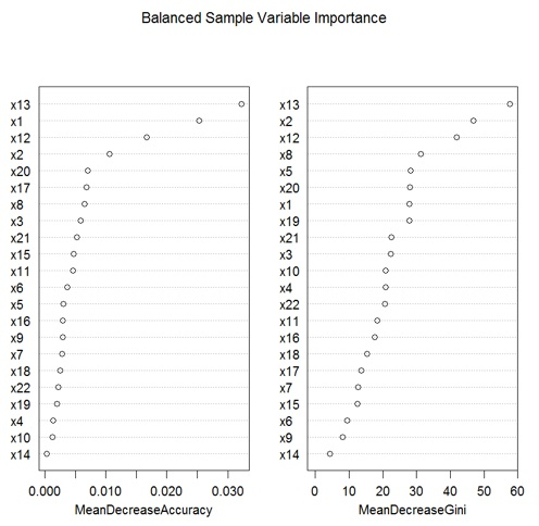 data science 6