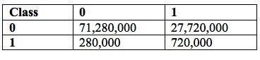 sample-table1