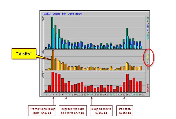advanced content scoring analytics 11
