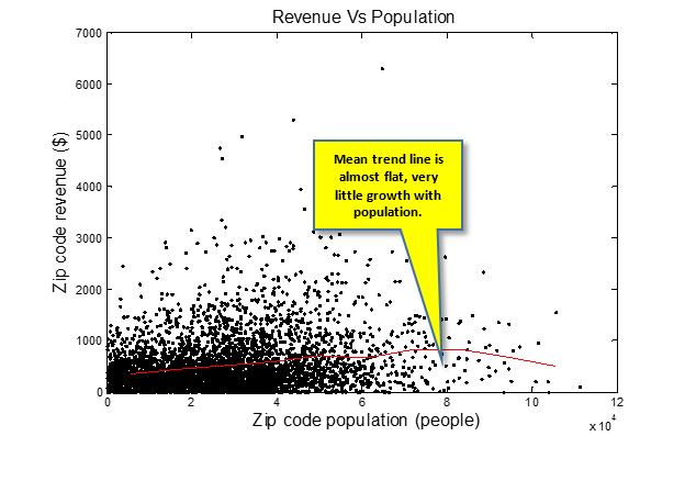 clv analysis