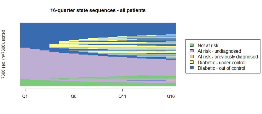 healthcare analytics viz