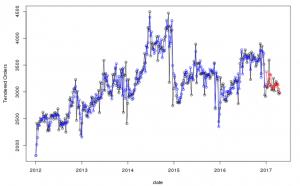 predictive trucking analytics2