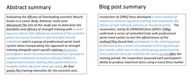 summarizing text with AI abstract and blog exmaples.